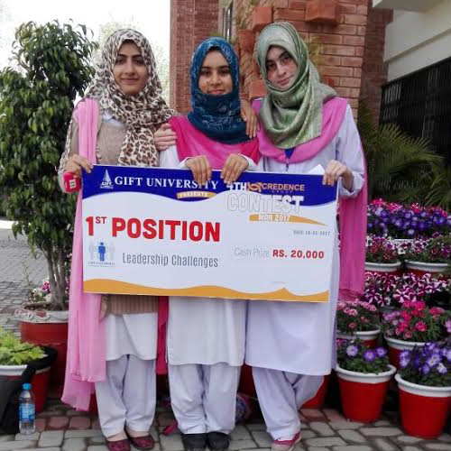 Welcome to our website govt college women university sialkot the students of department of mathematics have participated in 4th credence contest starting from 16 03 2017 to 18 03 2017 at gift university gujranwala and negle Choice Image